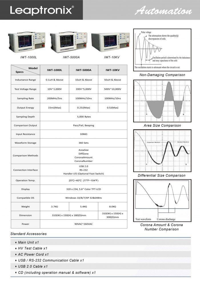 surge tester IWT-5000A